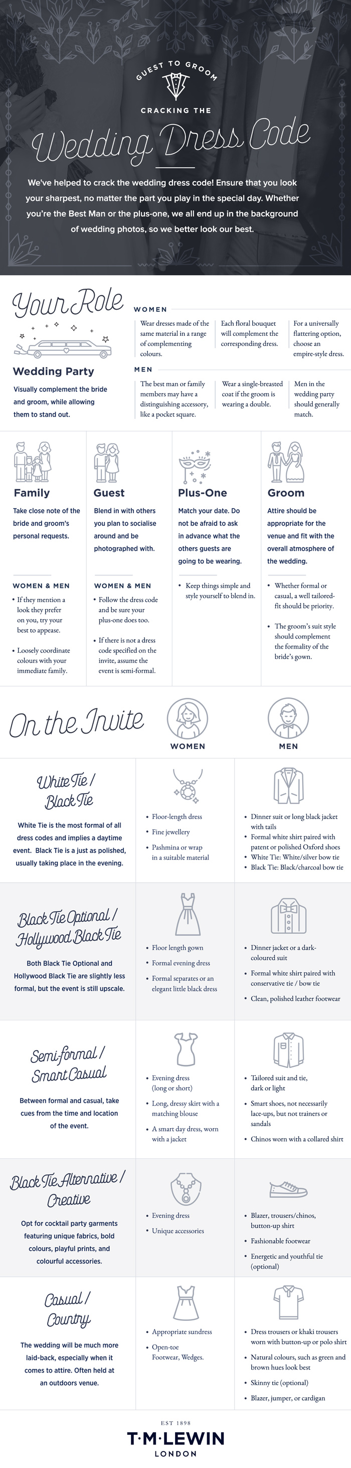 Wedding Guest Guidelines: Navigating What to Wear & When [Infographic]